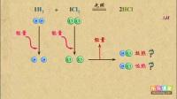 高中化学选修4 反应热与化学键的关系