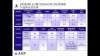 亚信工业以太网控制芯片解决方案介绍