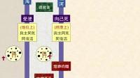 圣经简报站:申命记4-7章