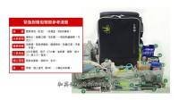 【环保再生纺织品】Eco多功能防震椅子包
