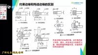 第25课 16G101钢筋平法图集课堂 剪力墙构件 开场 地下室外墙注写