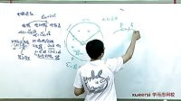 (1)电磁感应(二)(下)第一段(高中物理高一上册同步强化目标班30讲教学视频专辑)
