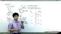 (1)電磁感應四(上)第一段(高中物理高一上冊同步強化目標班30講教學視頻專輯)