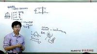 (1)电磁感应五(上)第一段(高中物理高一上册同步强化目标班30讲教学视频专辑)