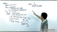 (1)相对论-动量、能量原子物理(上)第一段(高中物理高一上册同步强化目标班30讲教学视频专辑)
