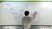 (2)磁場:安培力(下)第二段(高中物理高一上冊同步強化目標班30講教學視頻專輯)