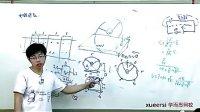 (2)电磁感应(二)(下)第二段(高中物理高一上册同步强化目标班30讲教学视频专辑)