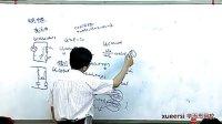 (2)電磁感應(三)(下)第二段(高中物理高一上冊同步強化目標班30講教學視頻專輯)