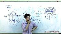 (2)洛倫茲力(下)第二段(高中物理高一上冊同步強化目標班30講教學視頻專輯)