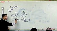 212第21讲牛顿运动定律(常见模型)(上)(全国高中物理竞赛高二暑期培训教学视频专辑)