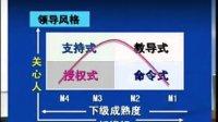 B14-狄振鹏:如何当好一线主管微信kzmak5188