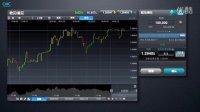 CMC Markets网页平台 - 交易临界 (中文)
