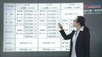 2013河北省公务员考试行测大纲解读全套联系Q413324775