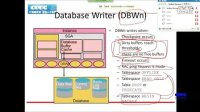 Oracle视频_CUUG_Oracle 诊断锁冲突(4)
