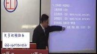 2013年张博士技能视频-病史采集01