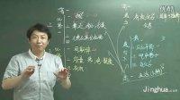 化学-高三-高东辉-高中化学怎么学2