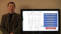 数字电子技术基础理论课1-上海电机-沈任元-机械工业出版社