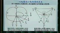 《诊断学基础 》第48讲- 共52讲-中国医科大学