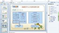 燕十八PHP教程第一部之HTML和CSS-前言 001