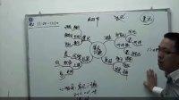 心智图总讲师戴鸿斌讲解如何整理课堂笔记 标清