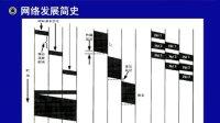 第01章.计算机网络体系结构
