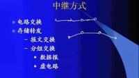 计算机网络上海交大第四版30