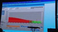 Sennheiser无线应用技术及现场混音技术研讨会 下半场 20130320