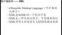 IBM公司和上海市劳动局双认证Java培训课程03