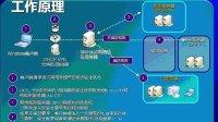 WindowsServer2008实战攻略01:新特性概览