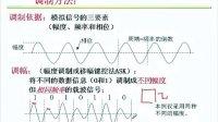 计算机网络(东南大学)3