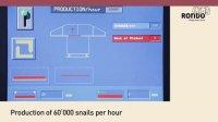RONDO瑞士龙都高速成形切刀工业生产线(60000个蜗牛卷/每小时)