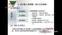 红色飓风FPGA普及行动Ⅰ_第1期_b