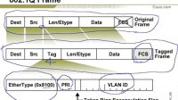 思科认证系列网上课堂CCNPBCMSNCD01 04
