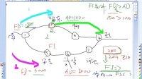 7.2.3-EIGRP拓扑表详解(FD_AD_S_FS_FC)_Metric计算实验