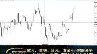 IKON外汇市场技术分析2010-11-01