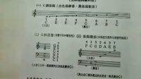 爵士四书系列讲座 和弦运用(第一讲)