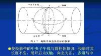2.第1章 测量的基准面,地面点位,程序与原则