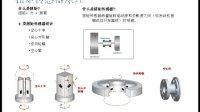 传感器基础视频教程之负载、电压和扭矩测量