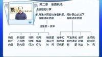 注册会计师串讲班税法(2005) 李文3