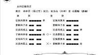 李木南——六爻卦例讲解月建篇007