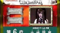 『AKB48 13thシングル選抜総選挙「神様に誓ってガチです」』コメント   小嶋陽菜