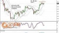 12月02日 黄金价格短期面临回调,后市或延续涨势