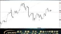 IKON外汇市场技术分析2010-11-03