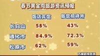 春节黄金周旅游春运资讯 110205 吉林新闻联播