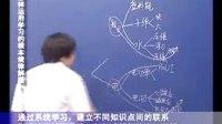 李晓鹏系统学习工具  中考初中初一初二初三作文学习技巧及辅导资料(6个月从从最后一名到高考状元)