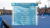 Australian.Open.2011.R1.Soderling.vs.Starace