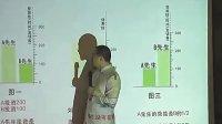 亚洲顶尖成交大师金克成金牌课程《成功加速器》3