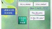 小学英语语法---一般现在时讲解