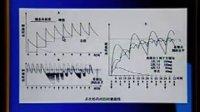 中国医科大学 药理学 04