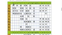 玩转粤语学习最新拼音入门(清晰版)